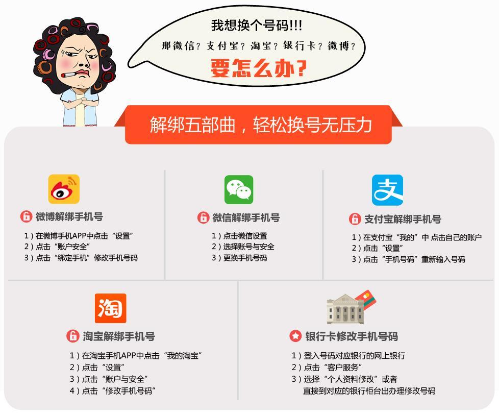 微信 支付宝 淘宝 银行卡 微博手机换号解绑五步曲