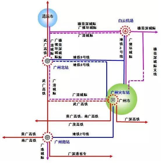 电路 电路图 电子 原理图 570_564